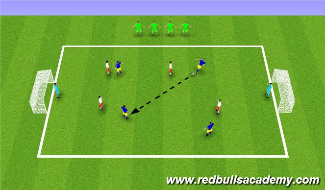 Football/Soccer Session Plan Drill (Colour): 4 v 4 Game