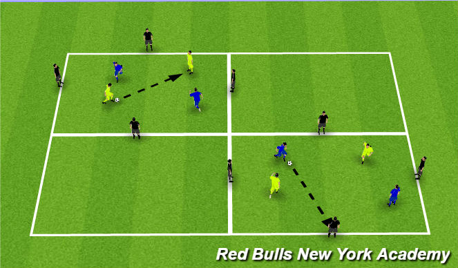 Football/Soccer Session Plan Drill (Colour): passing/moving/recieving