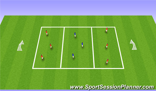 Football/Soccer Session Plan Drill (Colour): Defending - Screening & Sliding