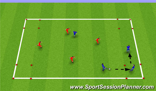 Football/Soccer Session Plan Drill (Colour): SSG 3