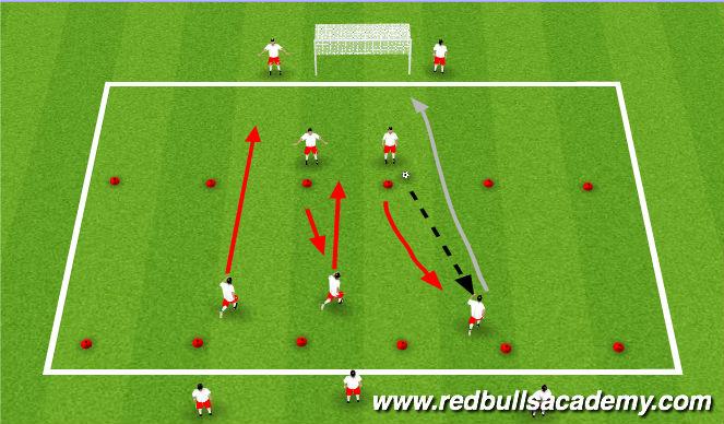 Football/Soccer Session Plan Drill (Colour): 2v1/3v2