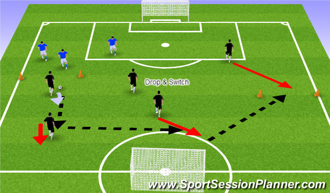 Football/Soccer Session Plan Drill (Colour): 6v6 with Wide Goal Incentives