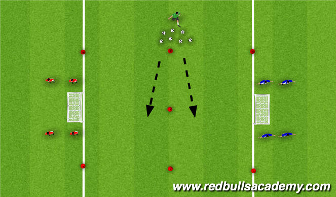 Football/Soccer Session Plan Drill (Colour): Activity 4 - Asteroid Battle