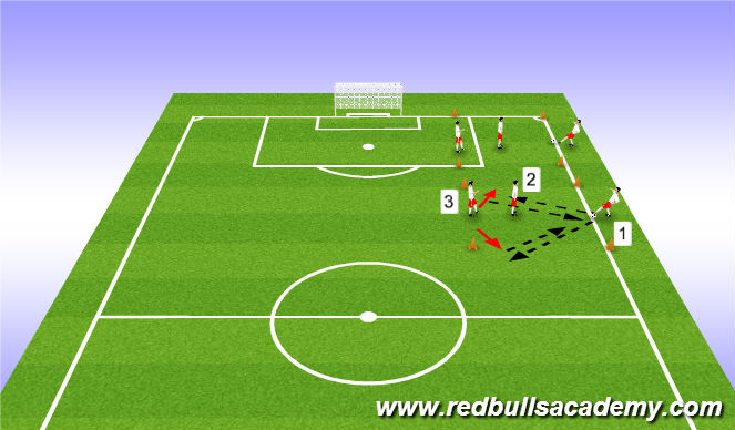 Football/Soccer Session Plan Drill (Colour): Warm up/Activity 1