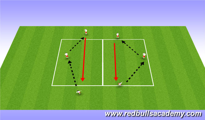 Football/Soccer Session Plan Drill (Colour): rec to turn