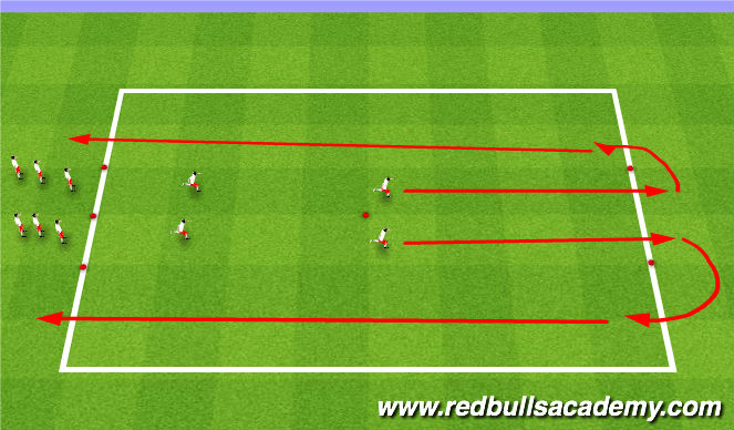 Football/Soccer Session Plan Drill (Colour): SAQ/ Warm-Up