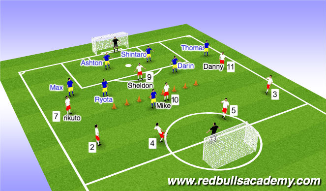 Football/Soccer Session Plan Drill (Colour): Wall Game