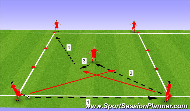 Football/Soccer Session Plan Drill (Colour): PassingSeq
