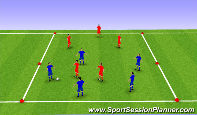 Football/Soccer Session Plan Drill (Colour): Keepaway plus transition