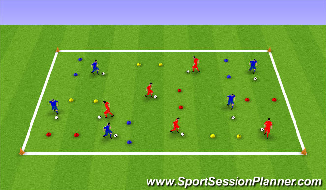 Football/Soccer Session Plan Drill (Colour): ABCs & Ball Mastery