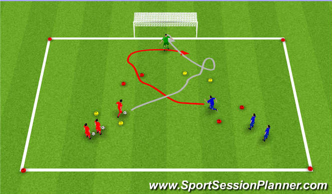 Football/Soccer Session Plan Drill (Colour): Innan - og utanfótarsnúningar