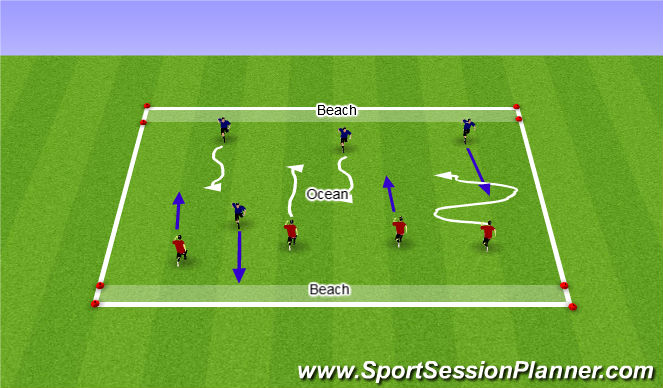 Football/Soccer Session Plan Drill (Colour): Cross the Ocean