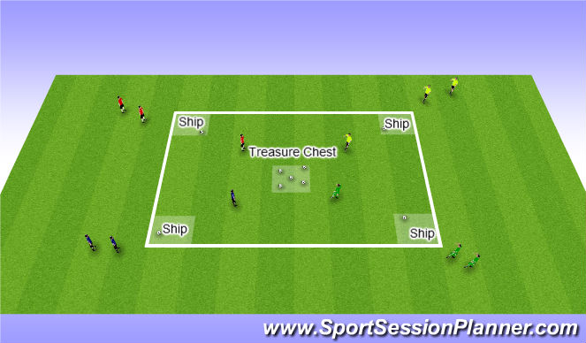 Football/Soccer Session Plan Drill (Colour): Capture the Treasure