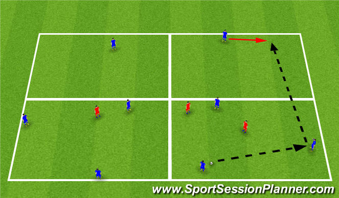 Football/Soccer Session Plan Drill (Colour): 8v3