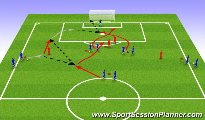 Football/Soccer Session Plan Drill (Colour): Attack Pattern; Attacking on the wings