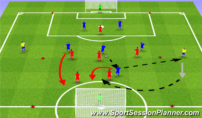 Football/Soccer Session Plan Drill (Colour): Wing Channel Game