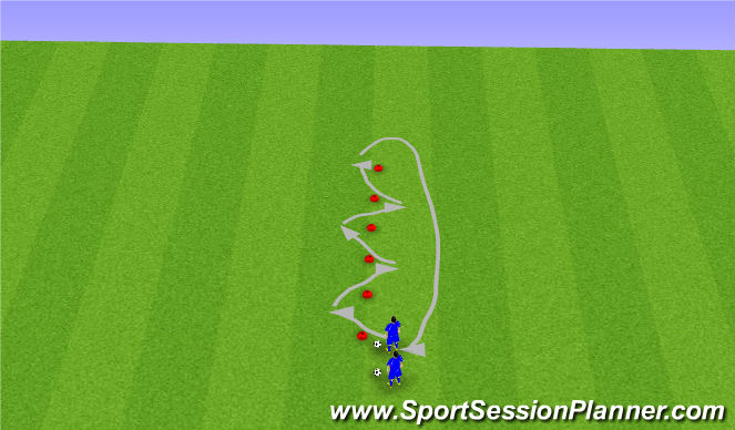 Football/Soccer Session Plan Drill (Colour): ZigZag dribble