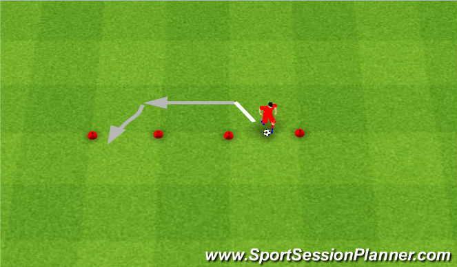 Football/Soccer Session Plan Drill (Colour): 4 Cone Line Regular & Advanced