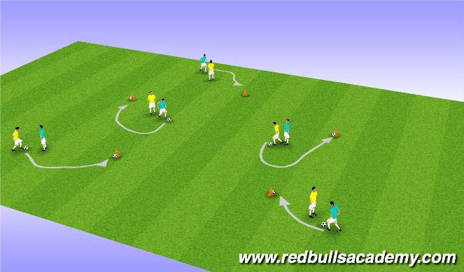 Football/Soccer Session Plan Drill (Colour): Warm Up - Shielding - Ball on Cone