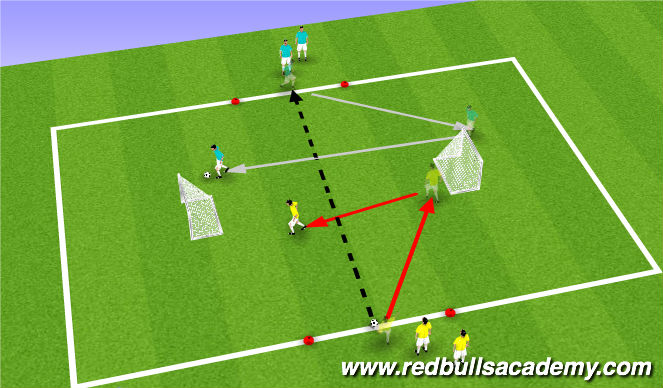 Football/Soccer Session Plan Drill (Colour): 1v1 - backward goals