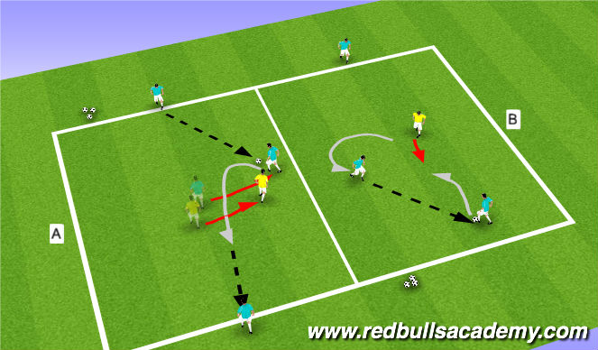 Football/Soccer Session Plan Drill (Colour): 1v1 - receive & turn