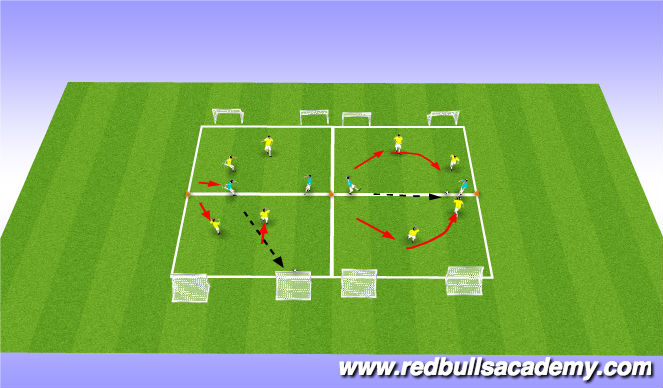 Football/Soccer Session Plan Drill (Colour): Pressure, Cover - Part 2