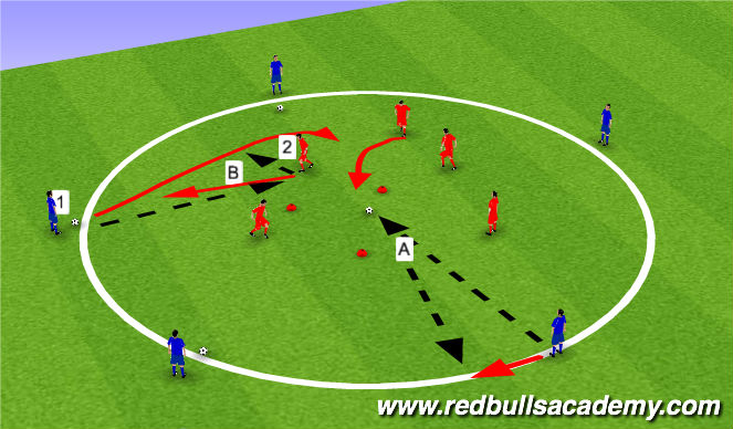Football/Soccer Session Plan Drill (Colour): Warm up- Double pass and overlap