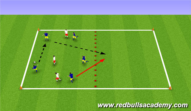 Football/Soccer Session Plan Drill (Colour): 4v4+4(1) Main Theme