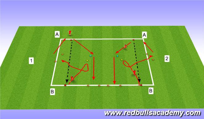 Football/Soccer Session Plan Drill (Colour): Xavi Turn Semi opposed