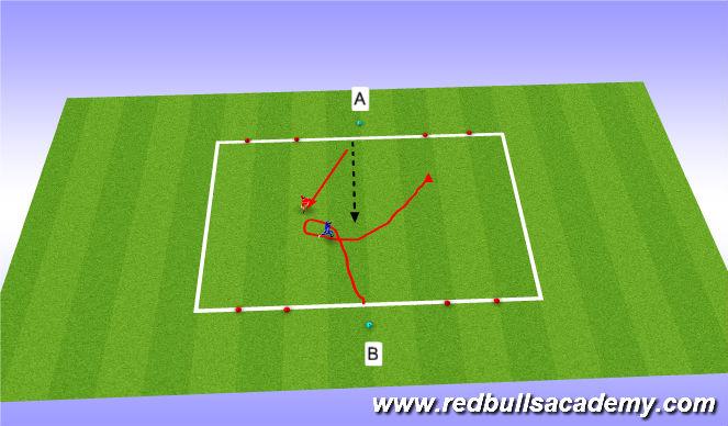 Football/Soccer Session Plan Drill (Colour): Xavi Turn Fully opposed