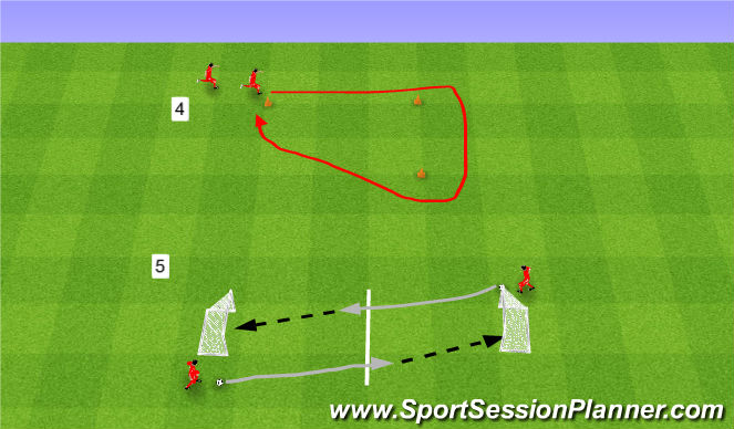 Football/Soccer Session Plan Drill (Colour): Whole session. Cały treningi.