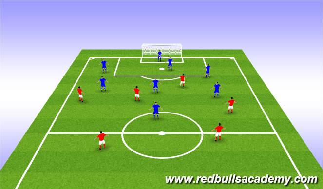 Football/Soccer Session Plan Drill (Colour): Game - hand ball