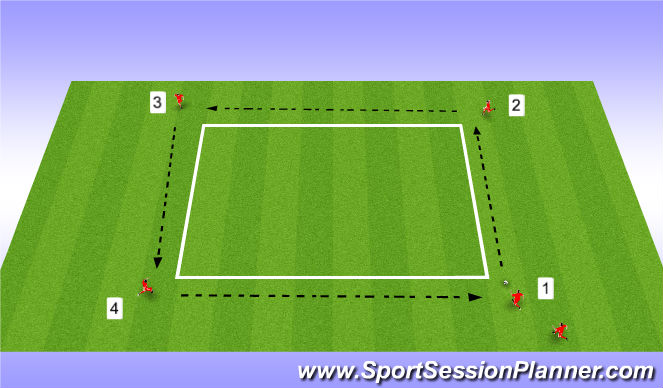 Football/Soccer Session Plan Drill (Colour): Unopposed Passing Technique