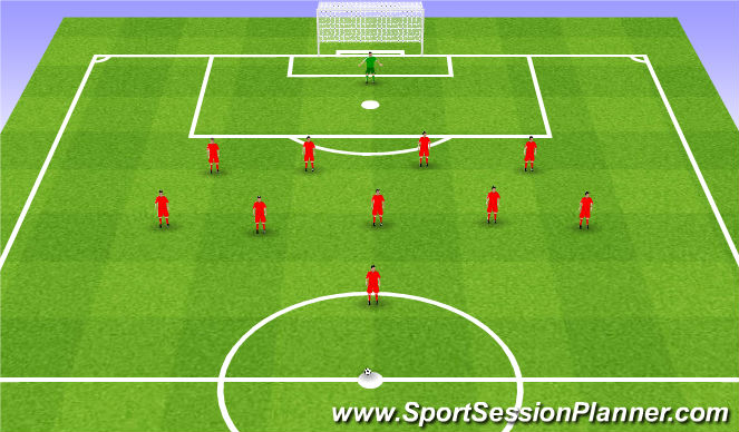 Football/Soccer Session Plan Drill (Colour): Defending Deep. Głęboka Obrona.