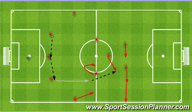 Football/Soccer Session Plan Drill (Colour): Playing out. Wyprowadzenie.