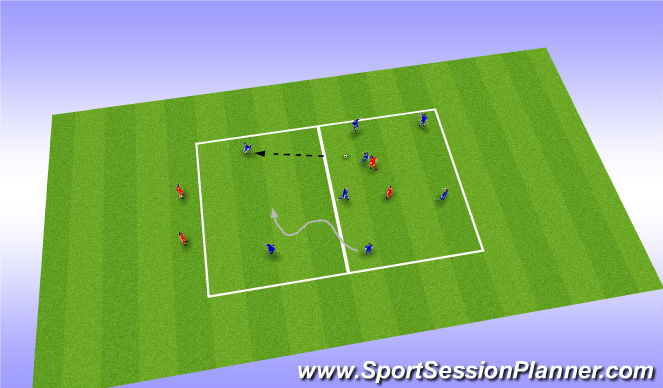 Football/Soccer Session Plan Drill (Colour): Keep Ball Progression