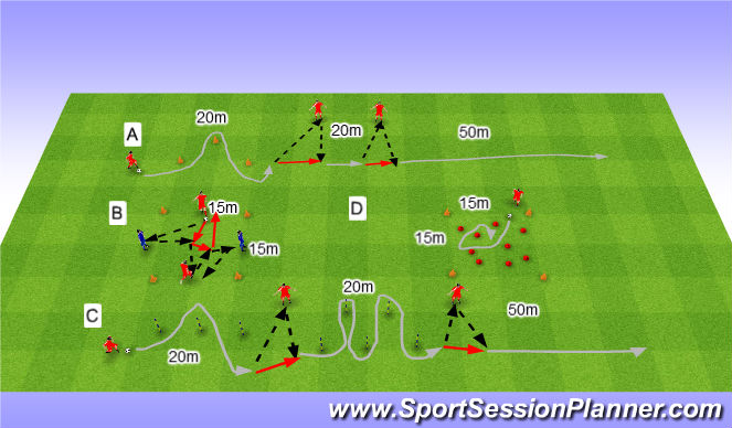 Football/Soccer Session Plan Drill (Colour): Technique Dribbling Circuit. Obwód Dryblingów.