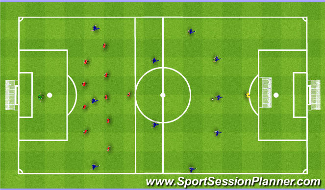 Football/Soccer Session Plan Drill (Colour): 11v11 Deep defending. 11v11 Głęboka Obrona.