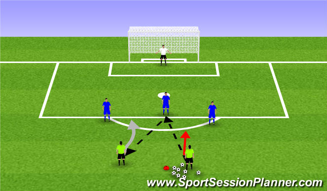 Football/Soccer Session Plan Drill (Colour): SI 3v2s to Goal