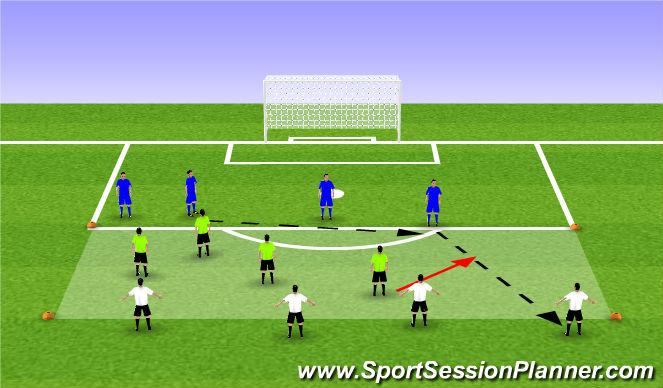 Football/Soccer Session Plan Drill (Colour): SII 4v4v4 Zonal Defending
