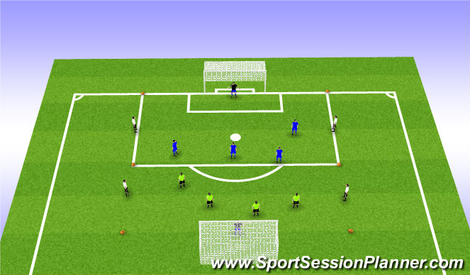 Football/Soccer Session Plan Drill (Colour): SIII 4v4 Wall Game