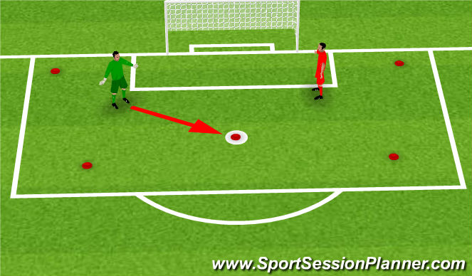 Football/Soccer Session Plan Drill (Colour): Coloured Cones