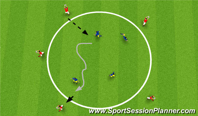 Football/Soccer Session Plan Drill (Colour): Unnoposed Technical