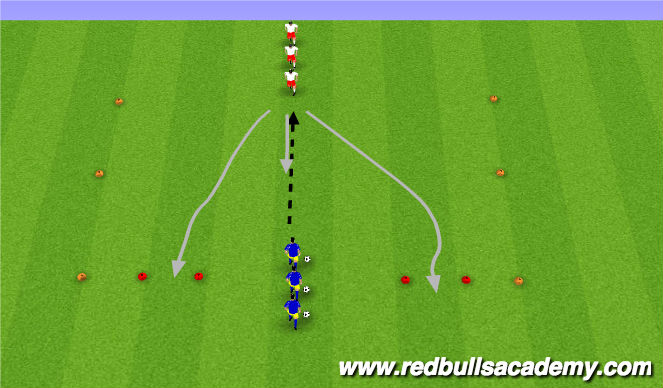 Football/Soccer Session Plan Drill (Colour): The Feint/Double Feint