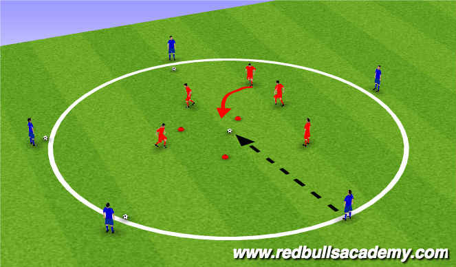 Football/Soccer Session Plan Drill (Colour): Warm up- Receiving