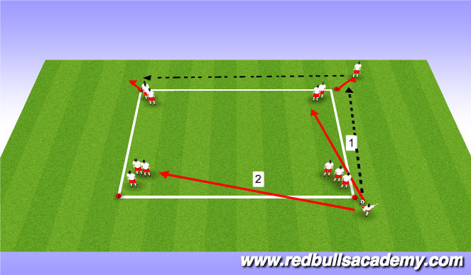 Football/Soccer Session Plan Drill (Colour): Inside Square Passing