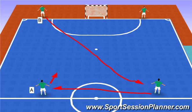 Futsal Session Plan Drill (Colour): 1v1