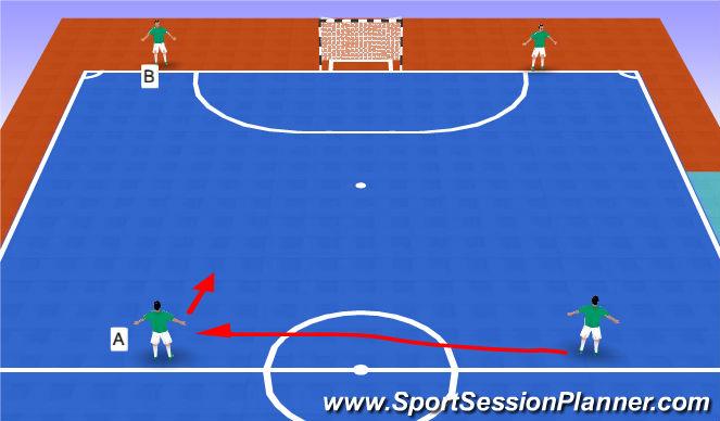 Futsal Session Plan Drill (Colour): 2v2