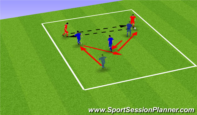 Football/Soccer Session Plan Drill (Colour): 2 v 2 cover defender