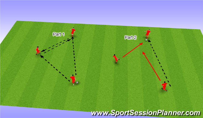 Football/Soccer Session Plan Drill (Colour): 2nd defender warm up